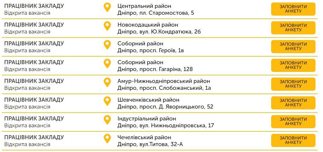 Студенту на заметку: где найти подработку или работу в Днепре фото 9