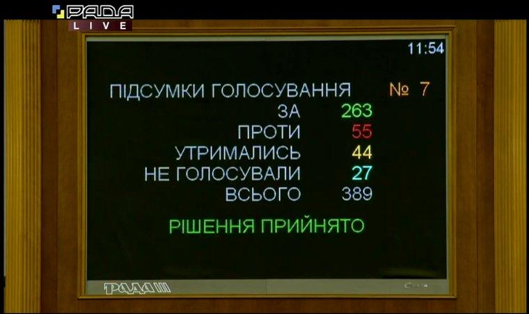Голосование за назначение Александра Ткаченко