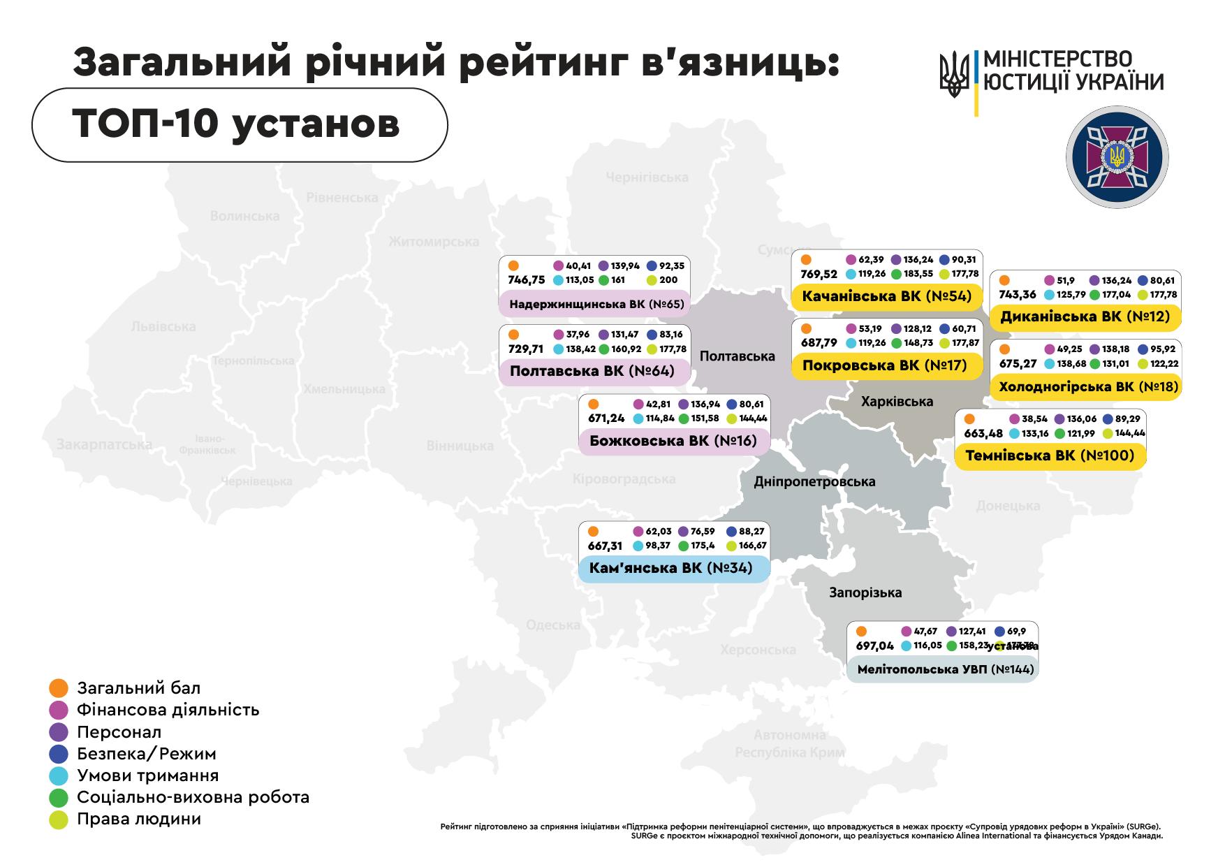 Инфоргафика по итогам 2021 года ТОП-10 лучших тюрем Украины/ фото: пресс-служба Министерства юстиции Украины