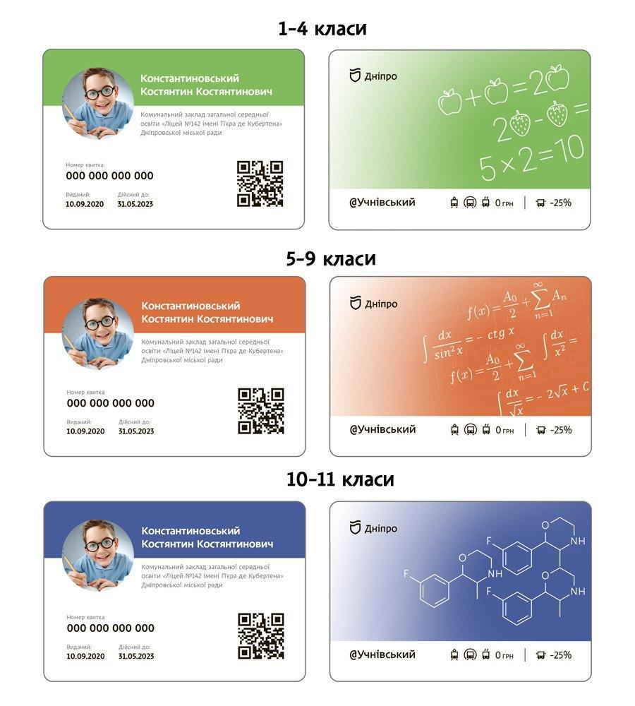 Образцы новых ученических билетов / фото: департамент гуманистарной политики